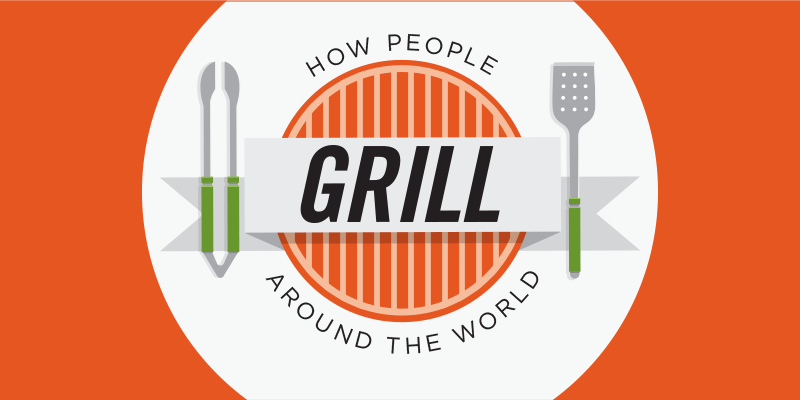 Grilling Around The World Featured Image