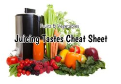 Juicing Cheat Sheet – Flavor Guide