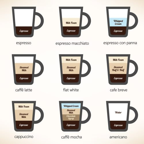 types of espresso
