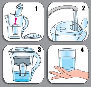 water filter instructions