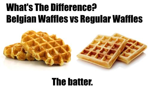 what is a belgian waffle